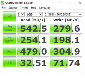 CrystalDiskMark 5.1.2 results for the T460s